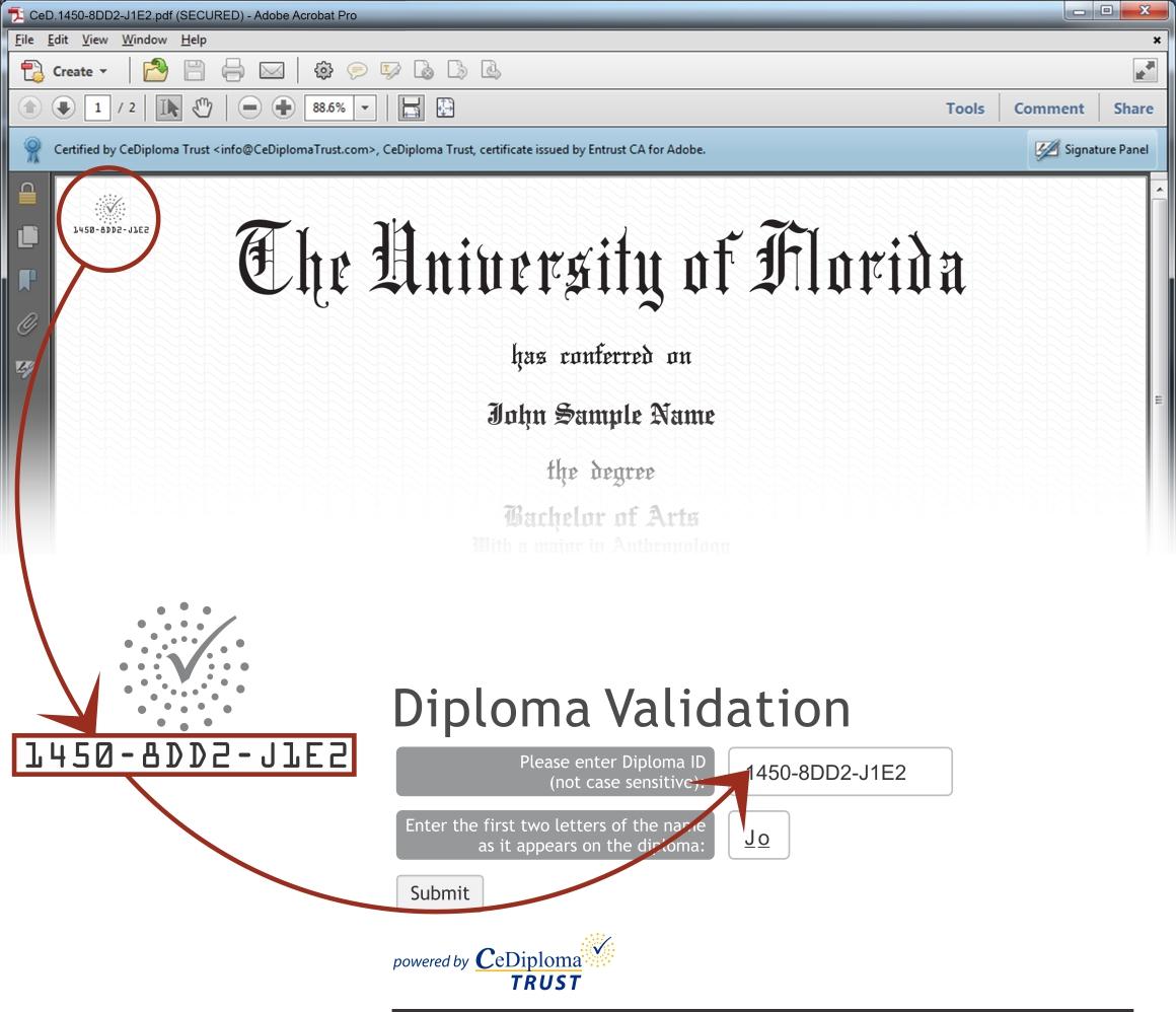 Erfreut Universität Von Pittsburgh Diplom Rahmen Fotos ...